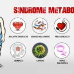 Sindrome metabolica: cos'è?